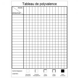 Tableau de polyvalence Carrés magiques 90x120 à coller sur tableau magnétique