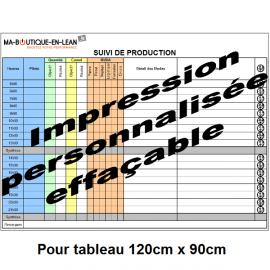 Impression personalisée SANS CONTROLE de votre fichier pour tableau 120 cm x 90 cm