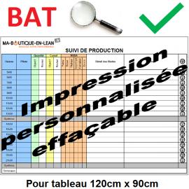 BAT + Impression personalisée de votre tableau 120 cm x 90 cm