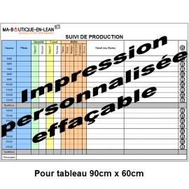Impression personalisée SANS CONTROLE de votre tableau 90 cm x 60 cm