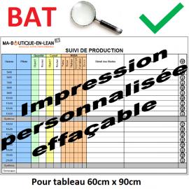 BAT + Impression personalisée de votre tableau 90 cm x 60 cm