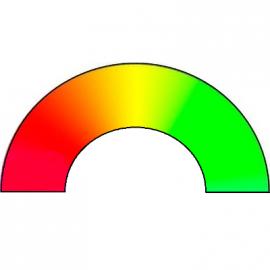 Jauge magnétique - 5 couleurs en Arc de cercle avec dégradé de gauche à droite