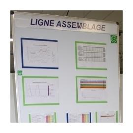 Panneaux D Affichage Configurables Et Ses Accessoires Ma