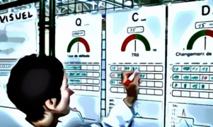 Management visuel - SQCDM - SQCDP