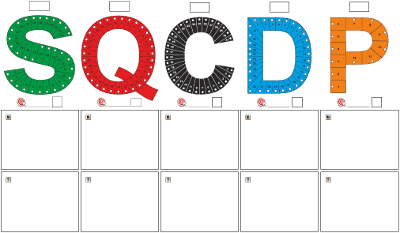Exemple de management visuel SQCDM - SQCDP - Lean Management - www.ma-boutique-en-lean.fr