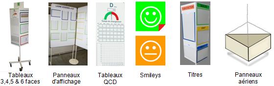Tableaux 3, 4, 5 et 6 faces, panneaux d'affichage laqués ou émaillés, QCD, smileys, titres, panneaux suspendus ou aériens