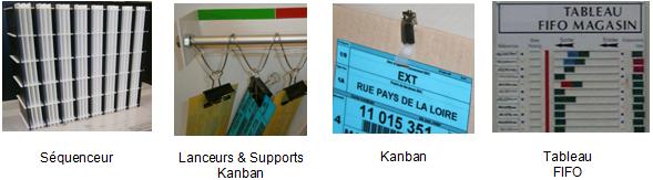 Sequenceur, heijunka, kanban_box, lanceur kanban, tableau FIFO