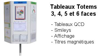Tableaux totems multifaces 3 faces, 4 faces, 5 faces et 6 faces avec tableaux QCD, tableaux de polyv